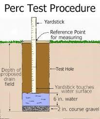 Excavation & Perc Test